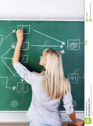 Female Teacher Writing On The Board Royalty Free Stock Image  Image: 31188366