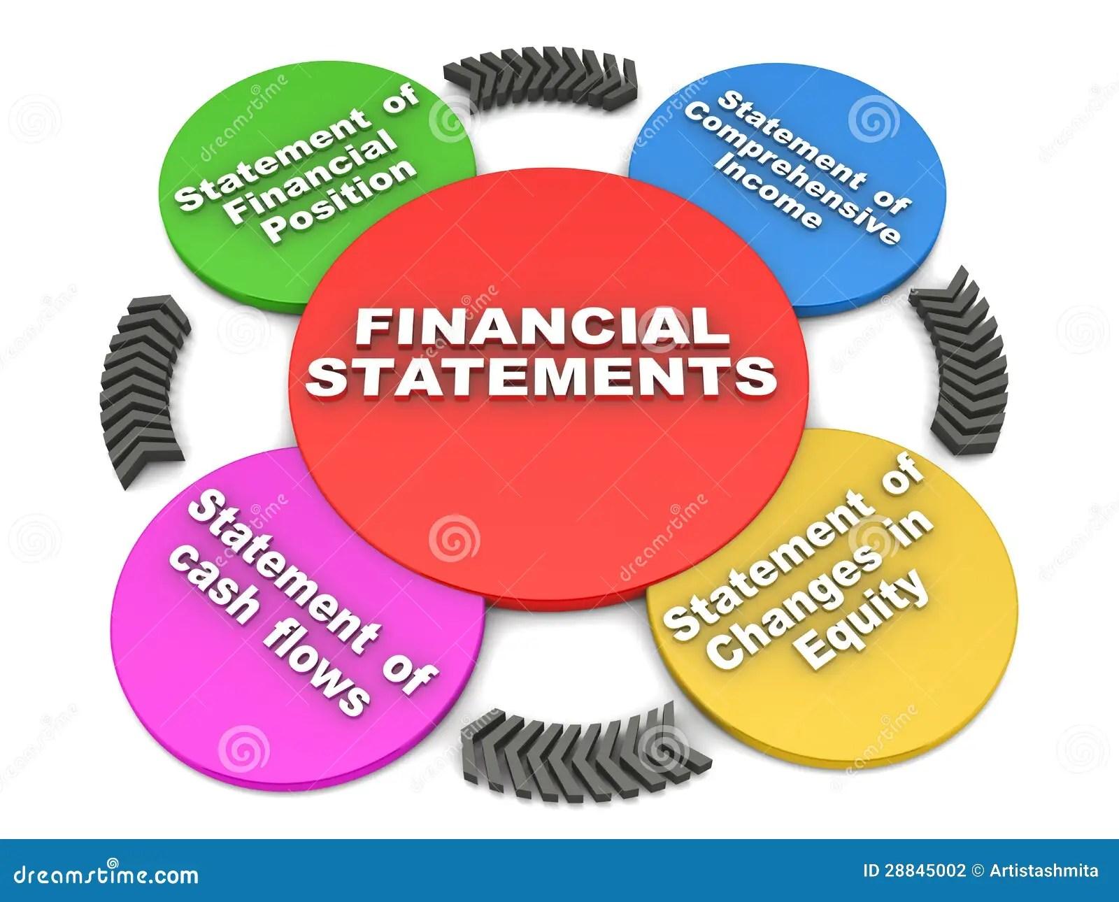 Financial Statements Stock Illustration Illustration Of
