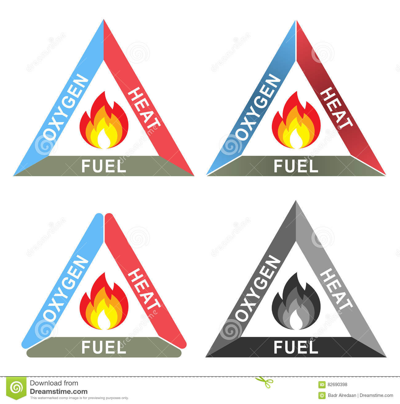 Fire Triangle Or Combustion Triangle Oxygen Heat And