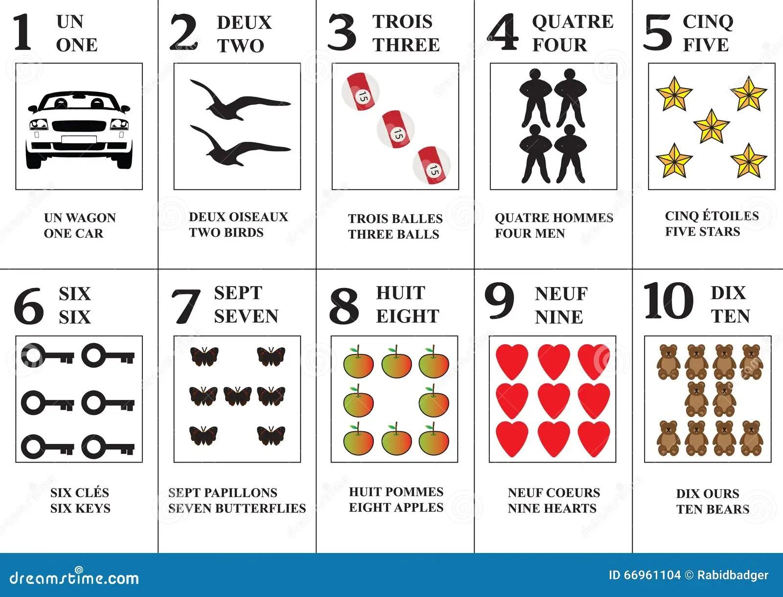 Flash Card Francesi Di Numero Illustrazione Vettoriale