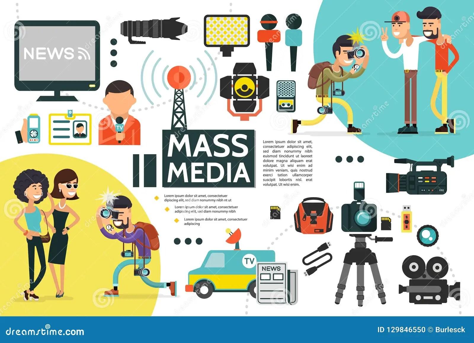 Flat Mass Media Infographic Template Stock Vector