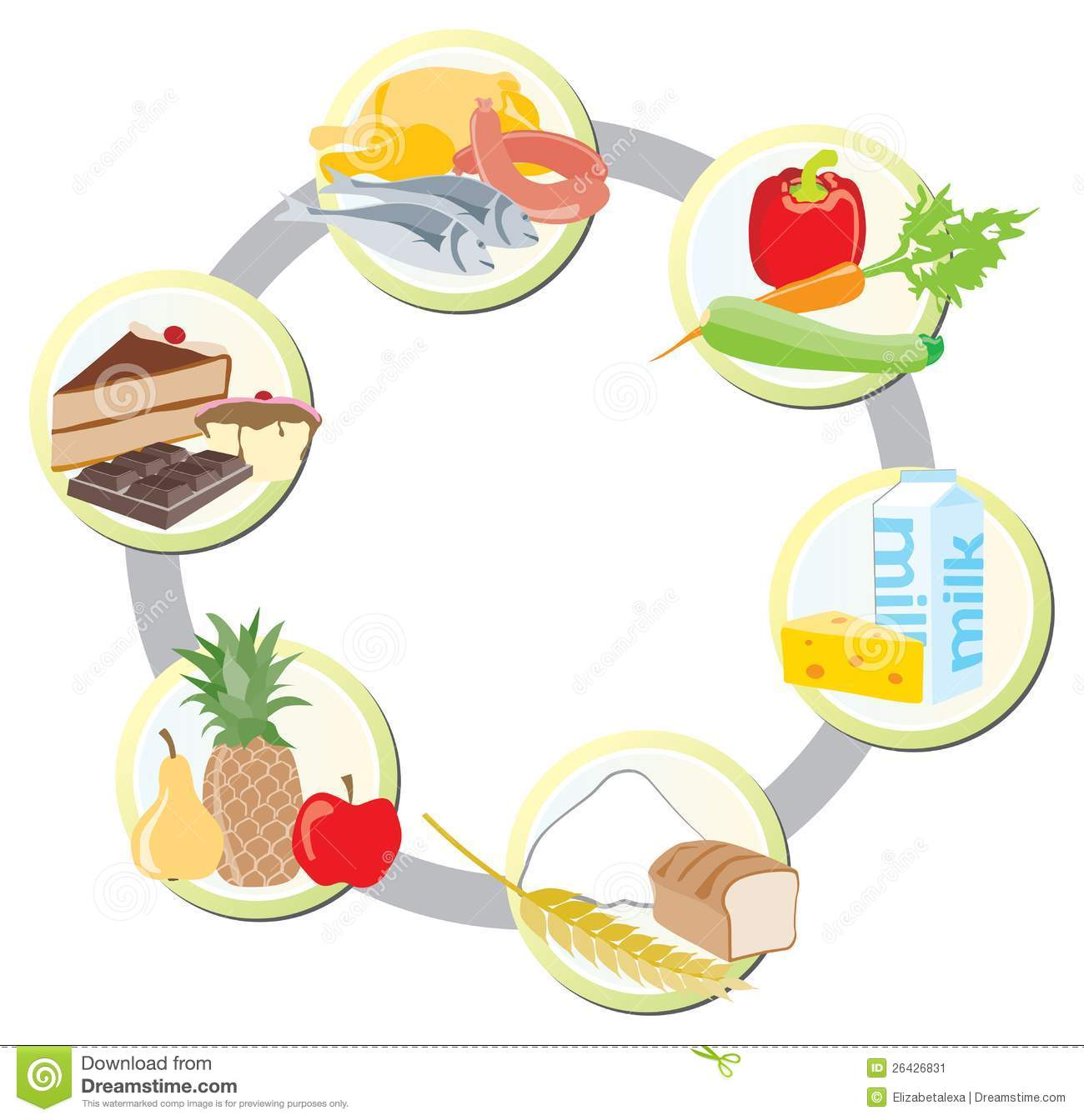 The Food In Groups Stock Image