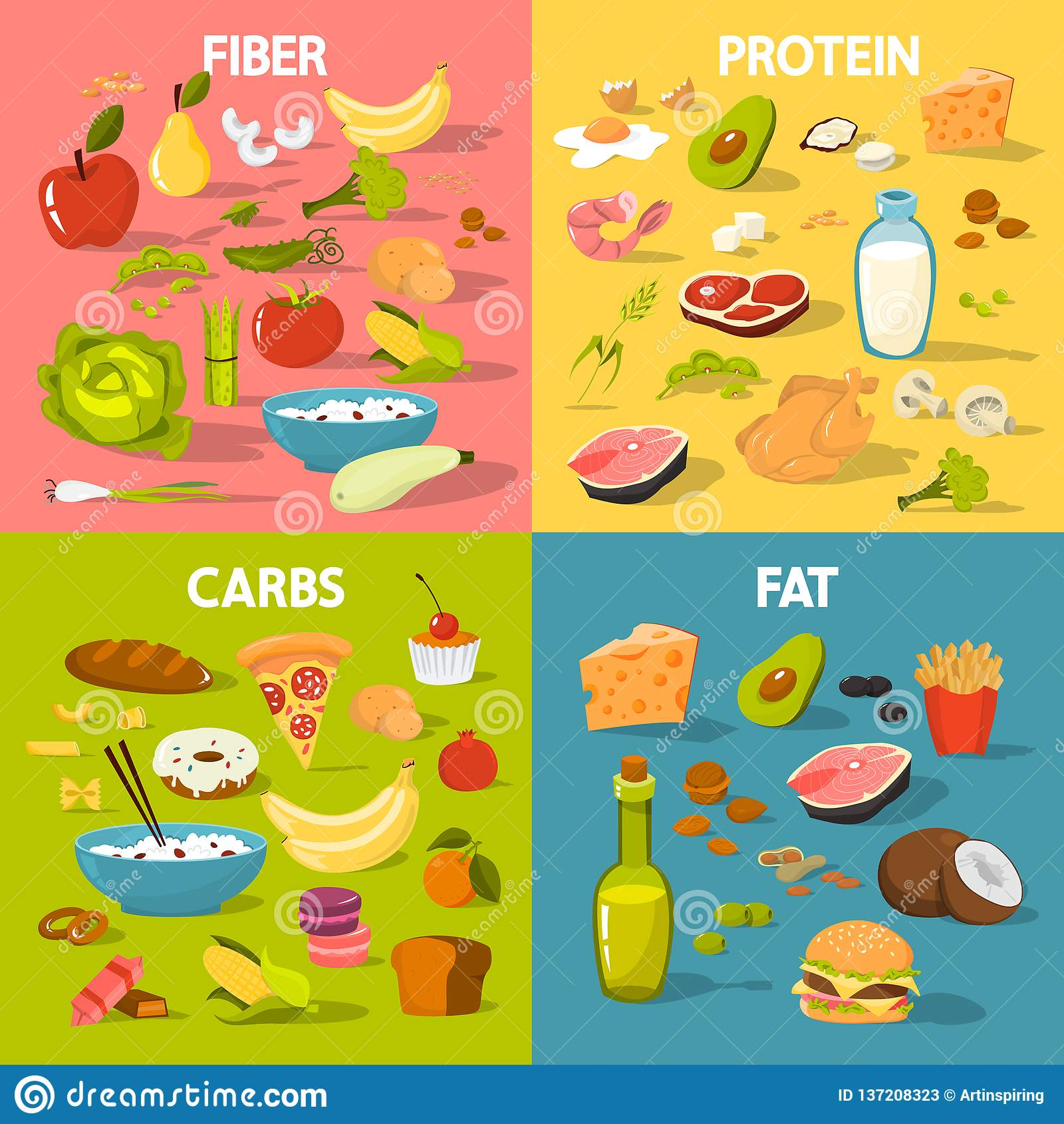 Food Groups Set Protein And Fiber Food Stock Vector