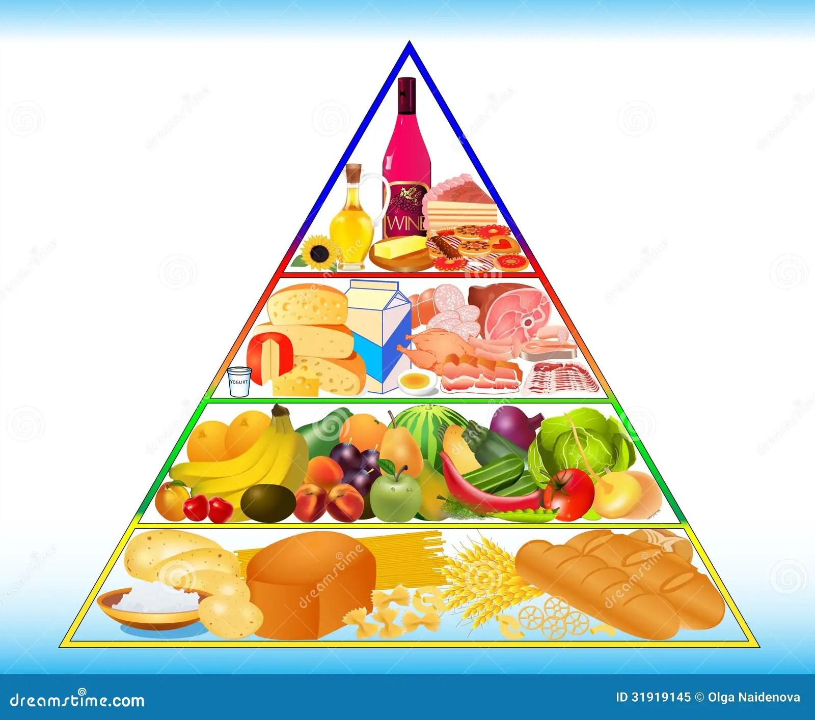Food Pyramid Stock Vector Illustration Of Chocolate
