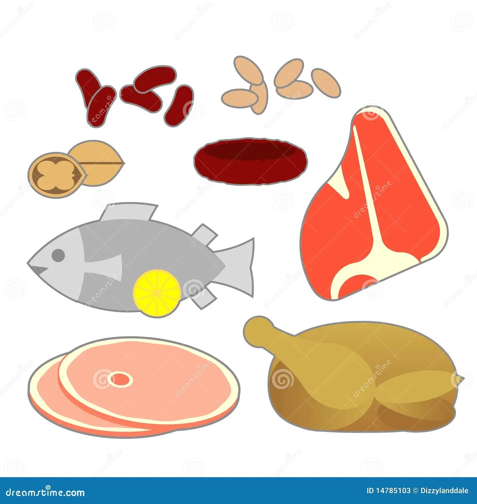 Meat Food Group Nutrients