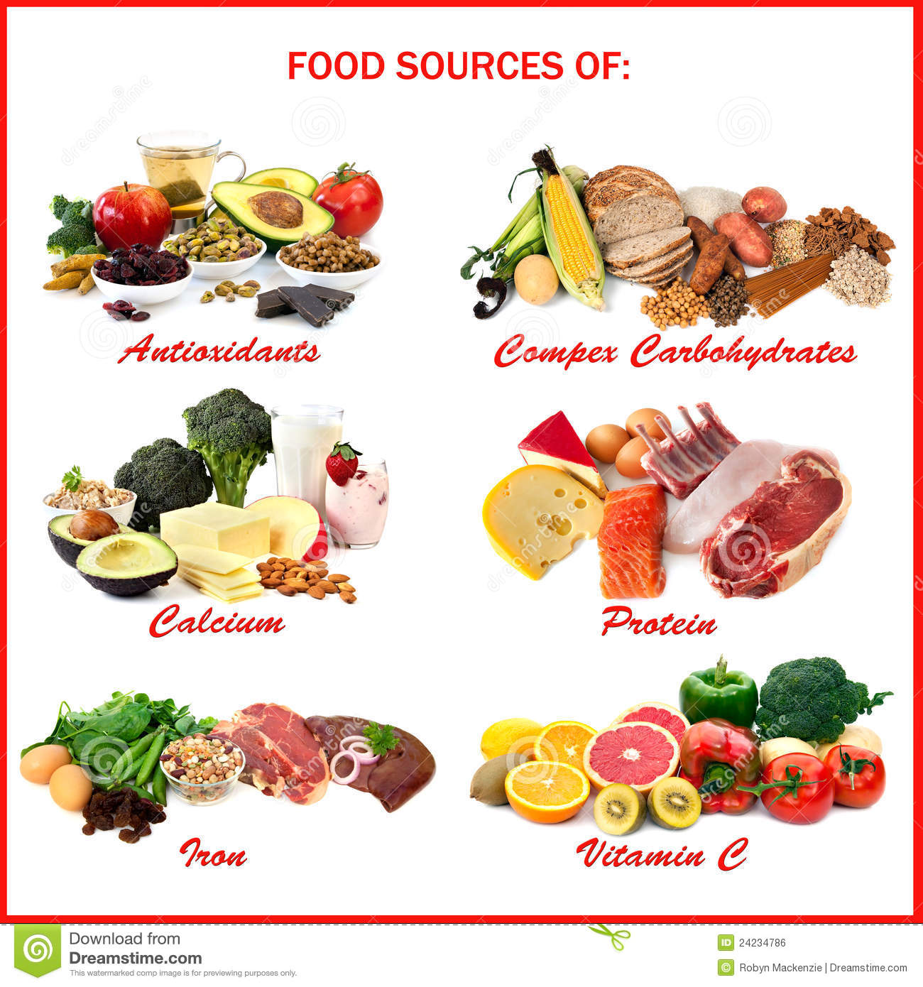 Food Sources Of Nutrients Stock Photo Image Oftary