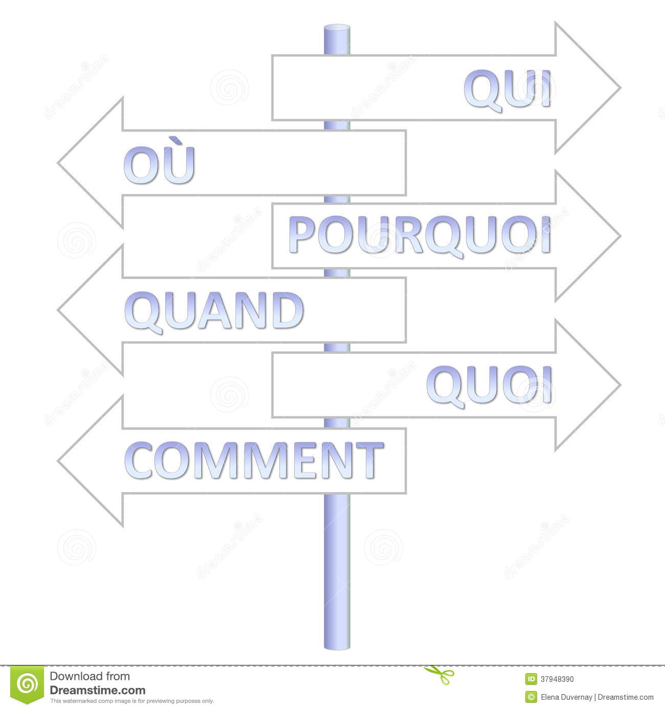 French Question Words Stock Illustration Illustration Of