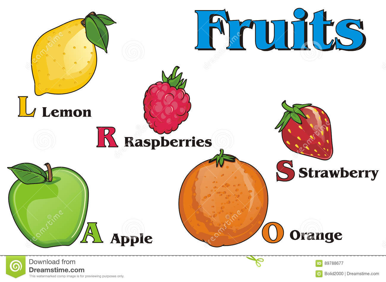 All Types Of Fruits With Pictures And Names