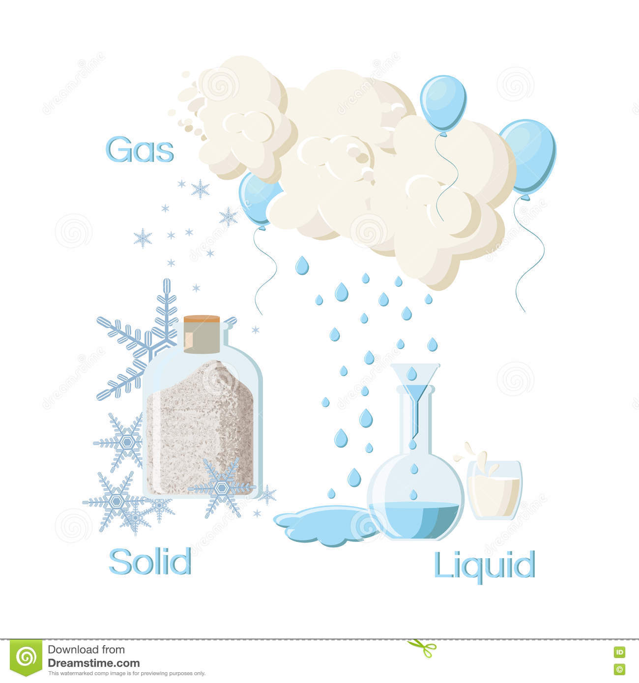 Fundamental States Of Matter Stock Vector