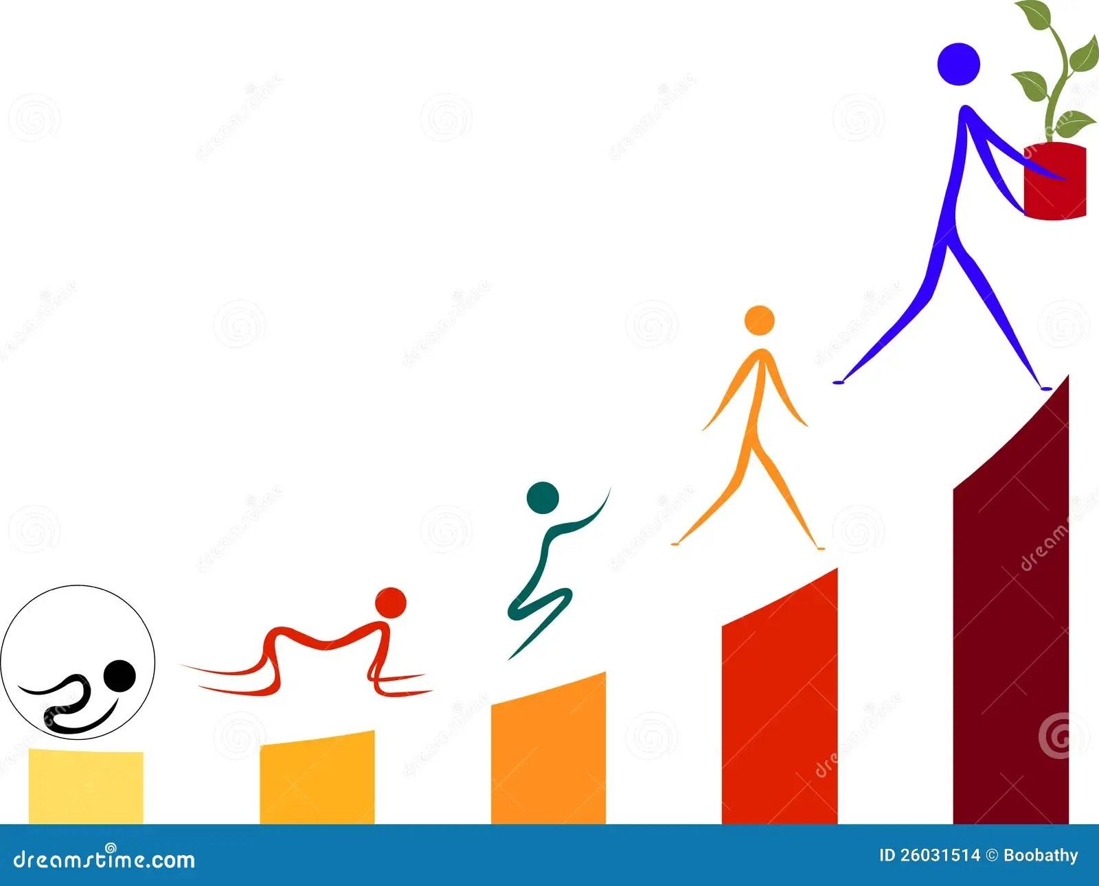 Generation Growth Stock Illustration Illustration Of