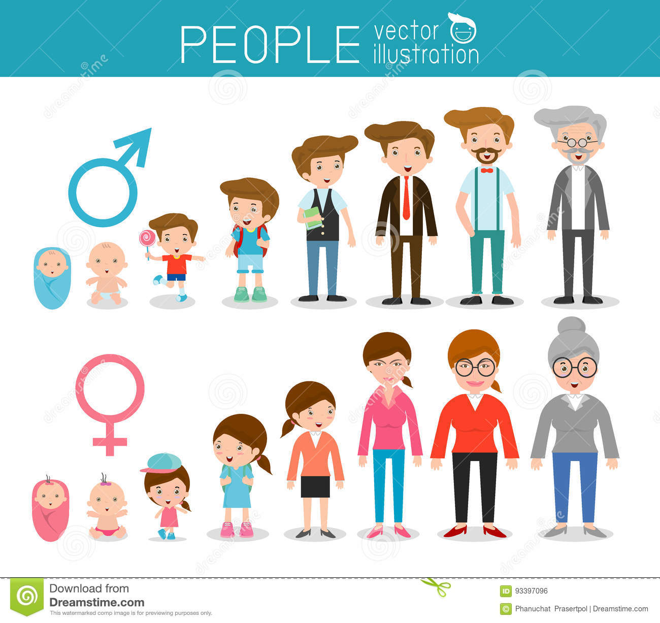 Generation Of People From Infants To Juniors All Age