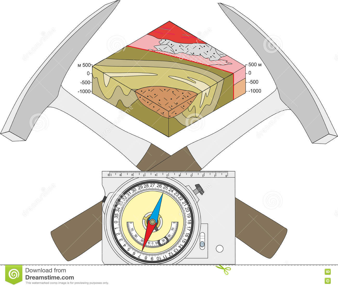 Geological Compass Geological Hammer And A Block Diagram