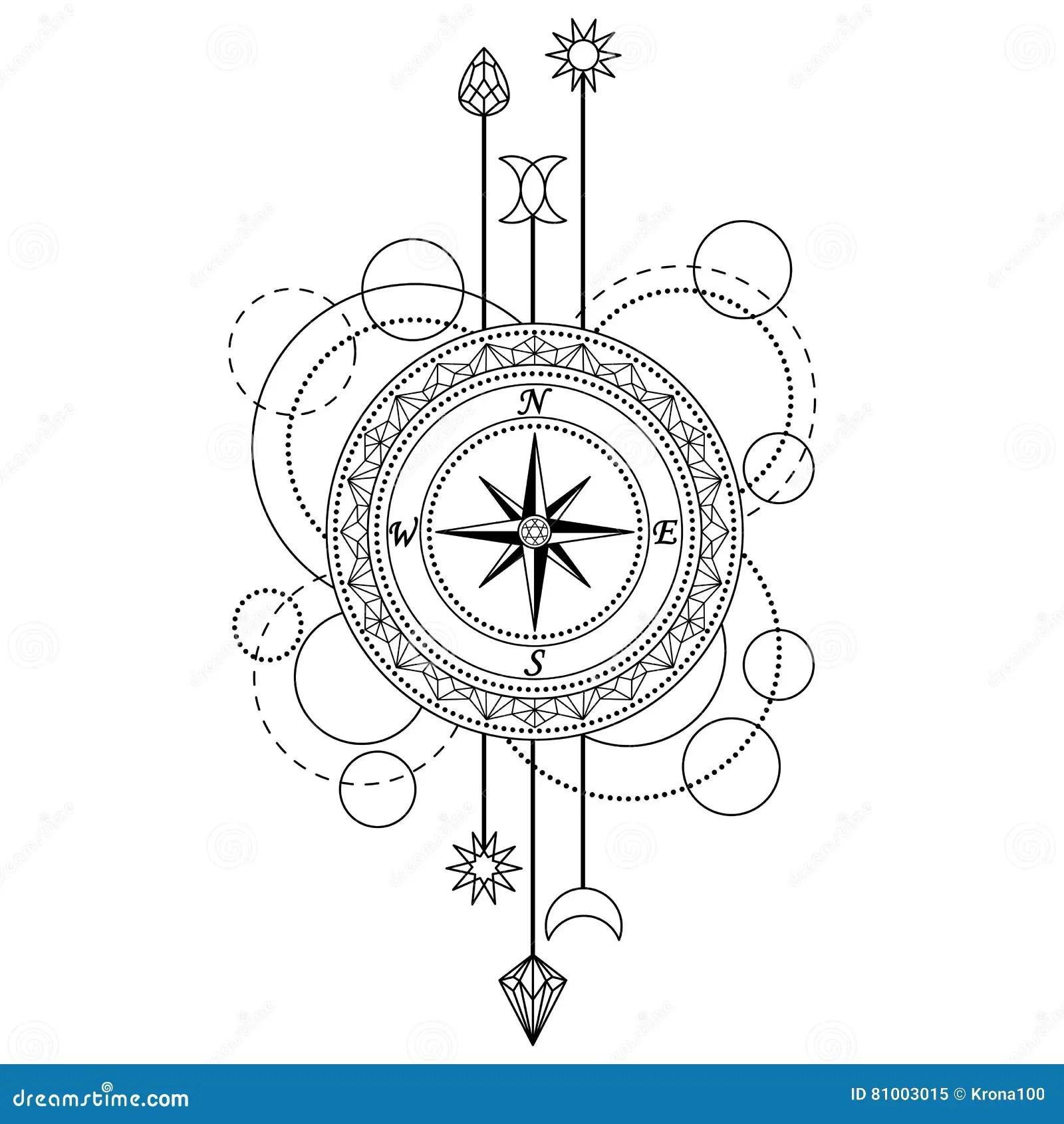web page symbols