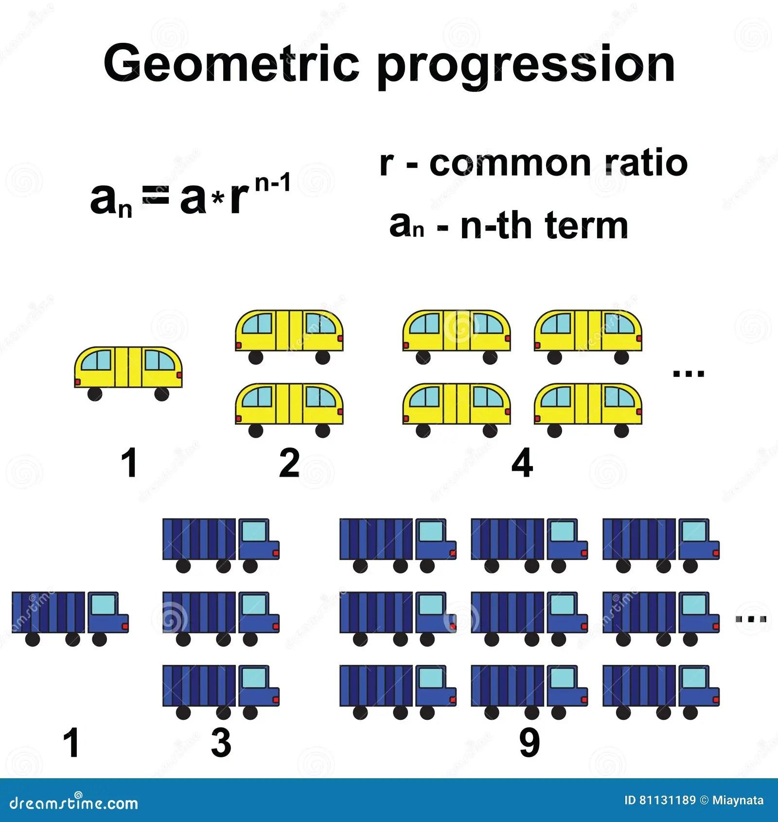 Geometric Progression Or Geometric Sequence Stock Vector