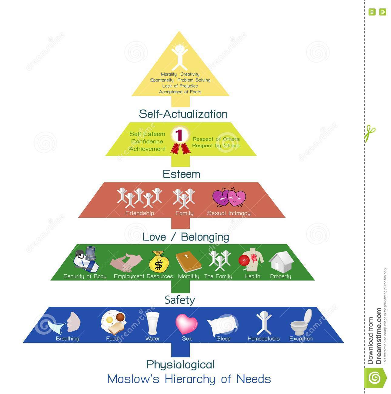 Maslow S Hierarchy Of Needs Diagram Worksheet