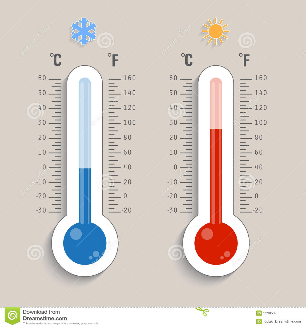 Glass Thermometer With Scale Measuring Heat And Cold Stock