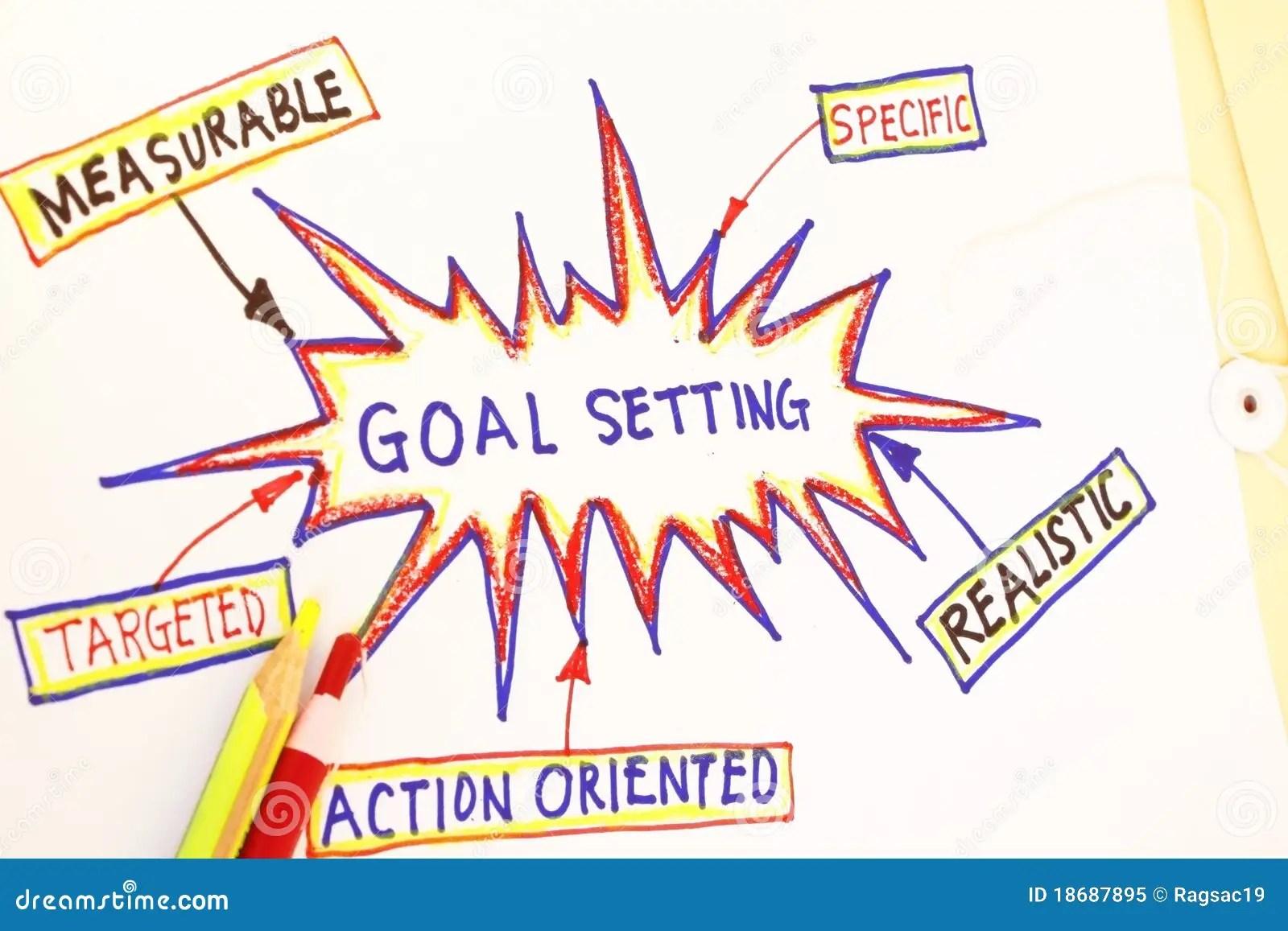 Goal Setting Stock Image Image Of Relevant Setting
