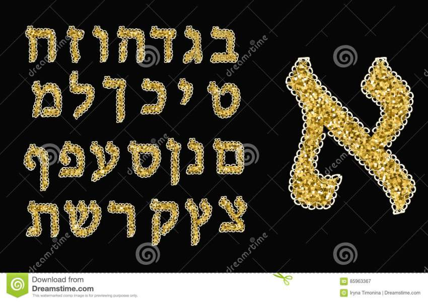Golden Alphabet Hebrew  Font With Lace  Gold Plating  The Hebrew     The Hebrew Letters Of  Download comp