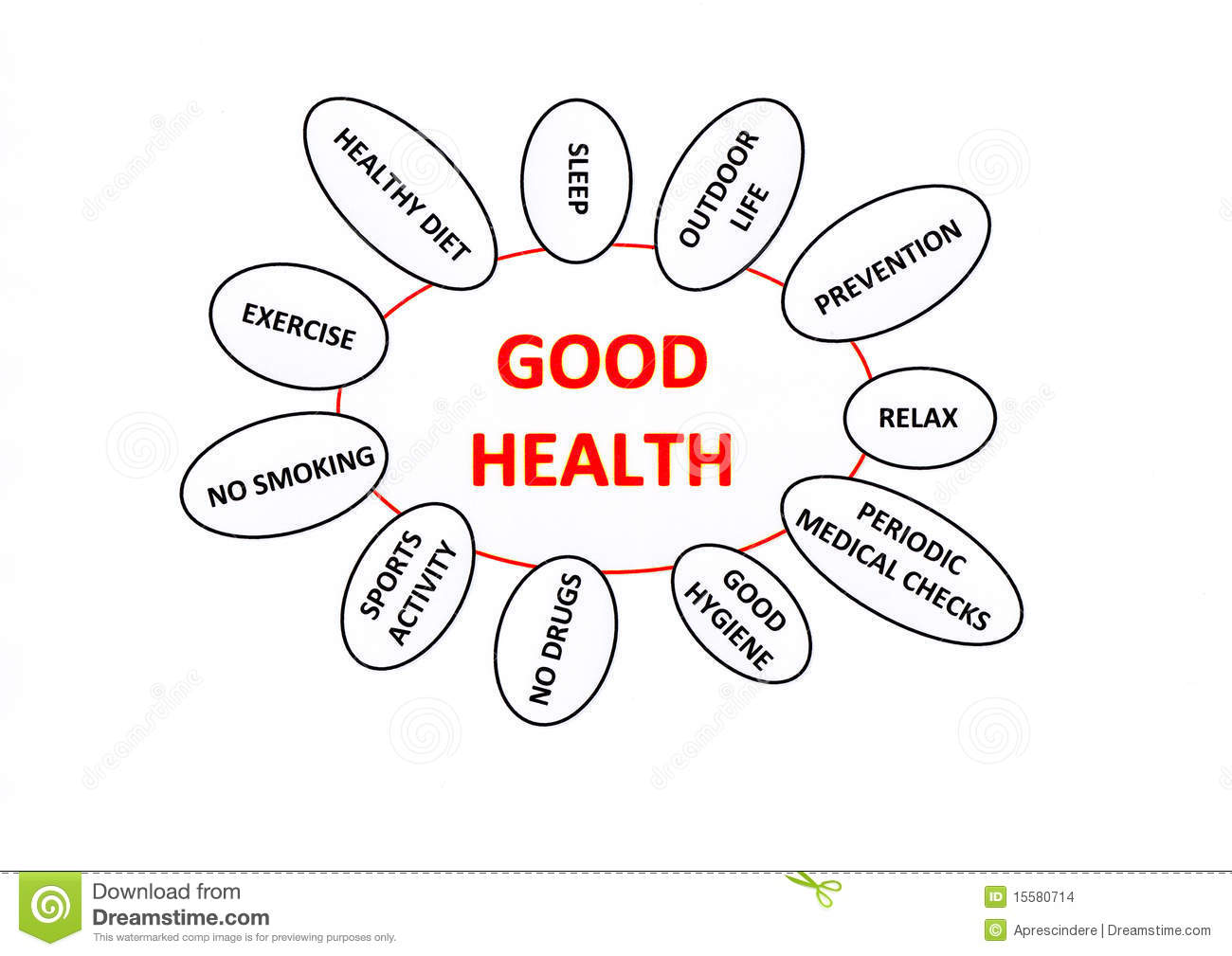 Good Health Concept Stock Illustration Illustration Of