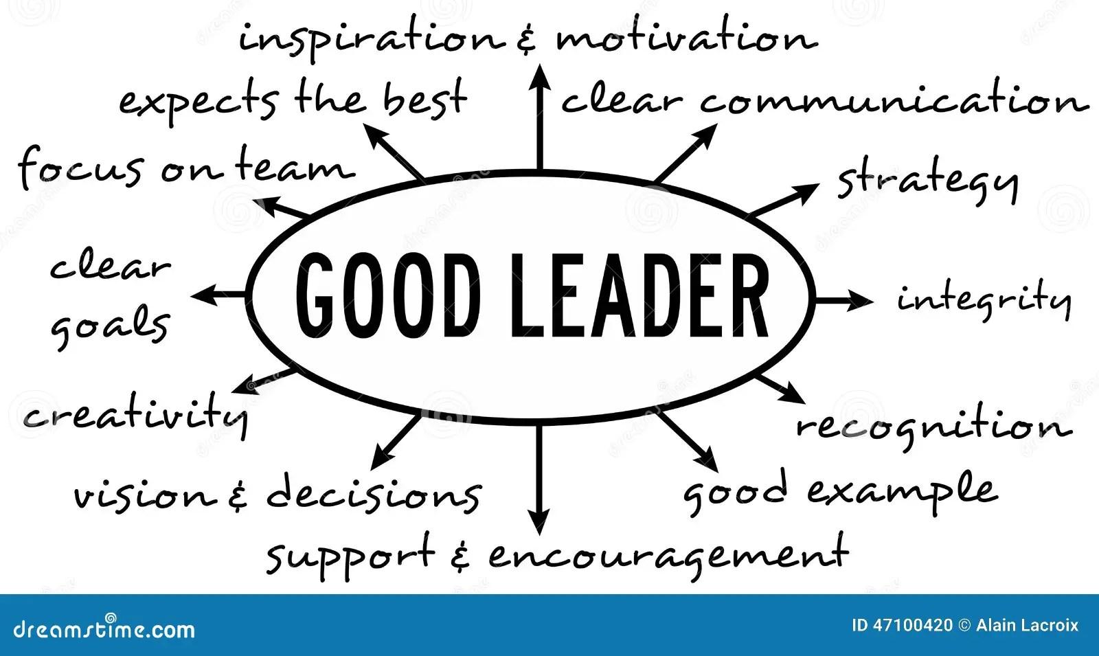 Good Leader Stock Illustration