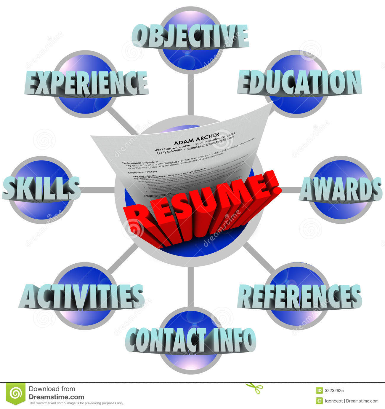the words great resume and many terms that must be included to get the