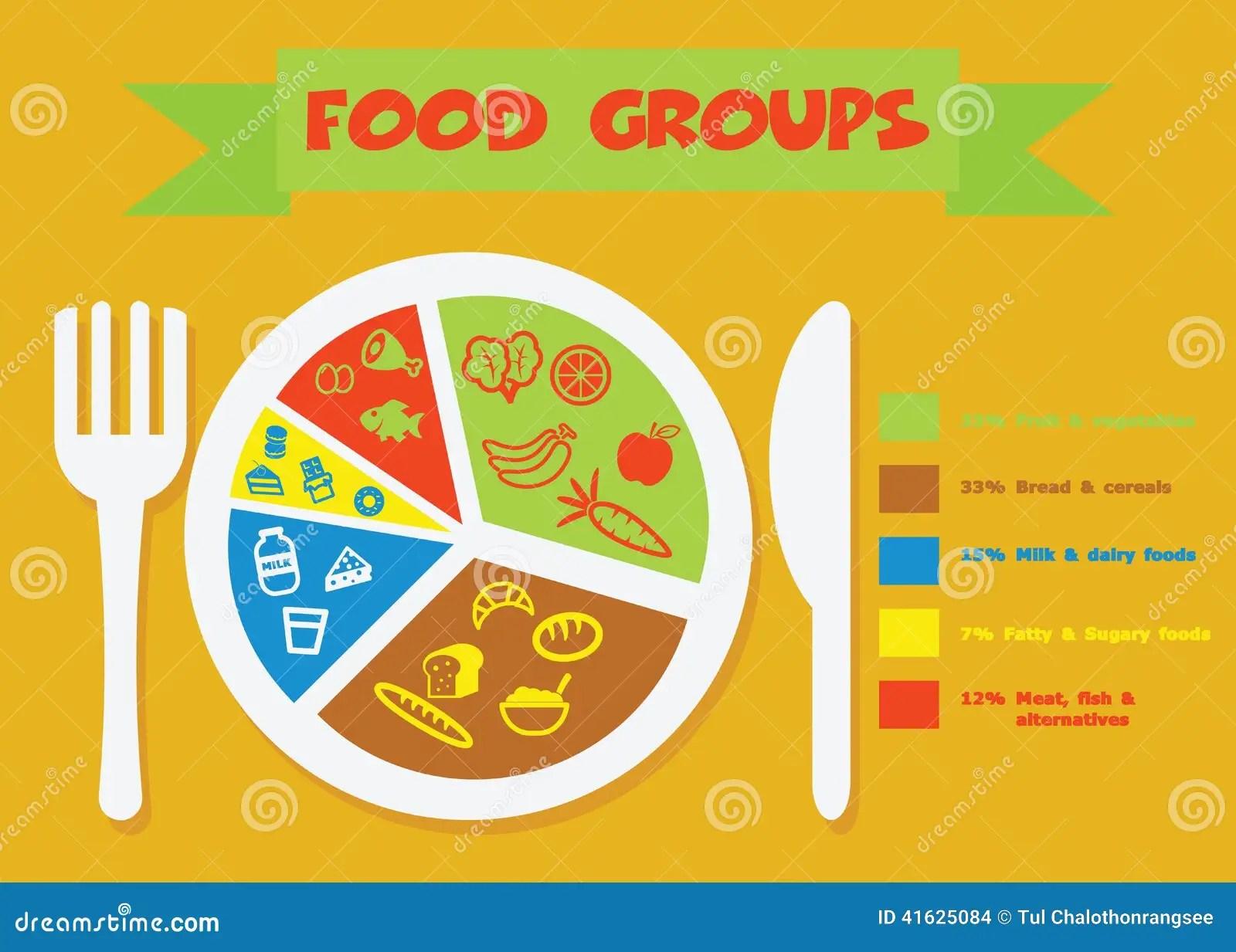Groupes D Aliments Illustration De Vecteur Illustration