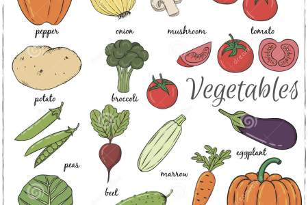 pictures of vegetables with names hd images wallpaper for