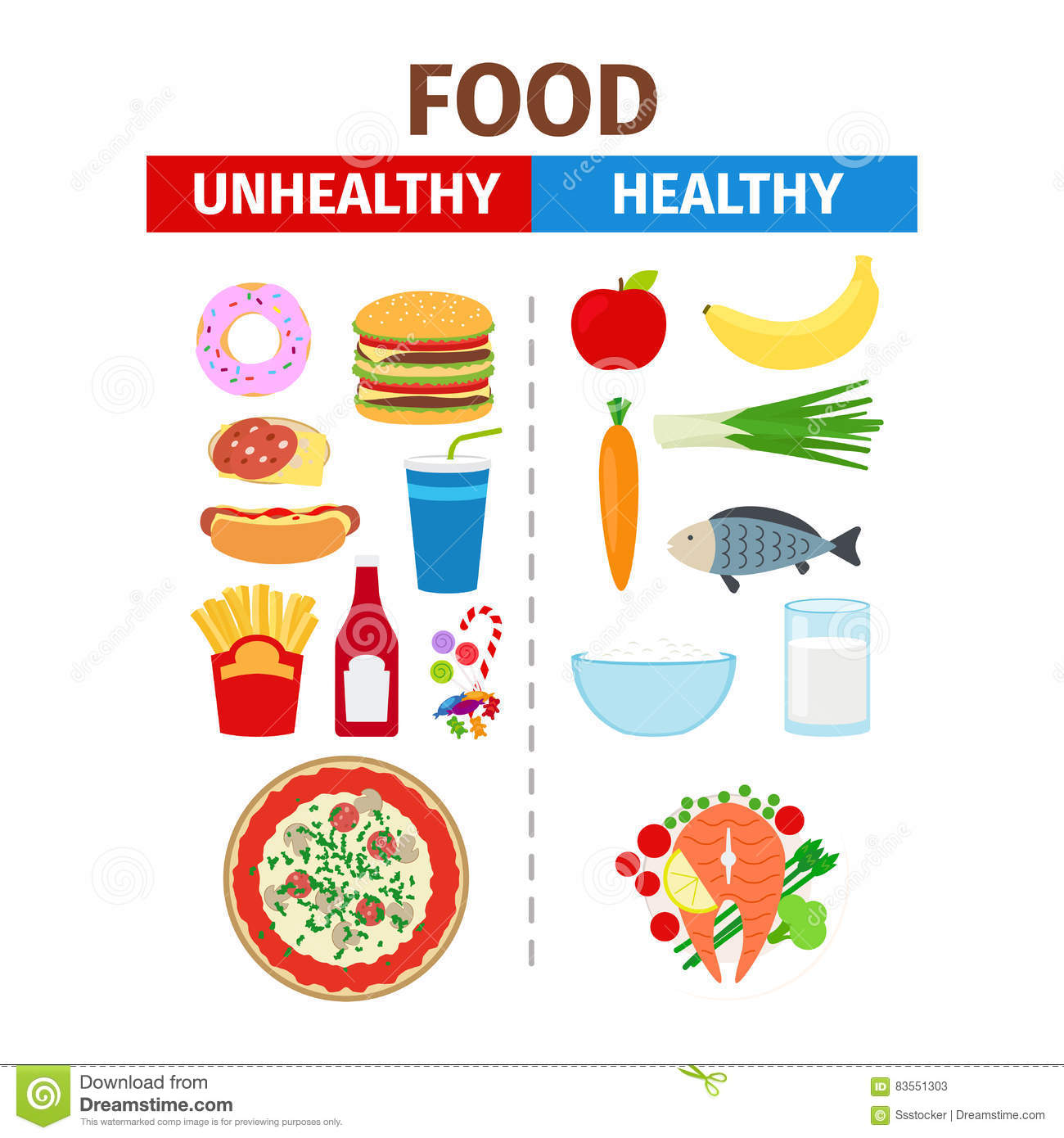 Healthy And Unhealthy Food Vector Poster Stock Vector