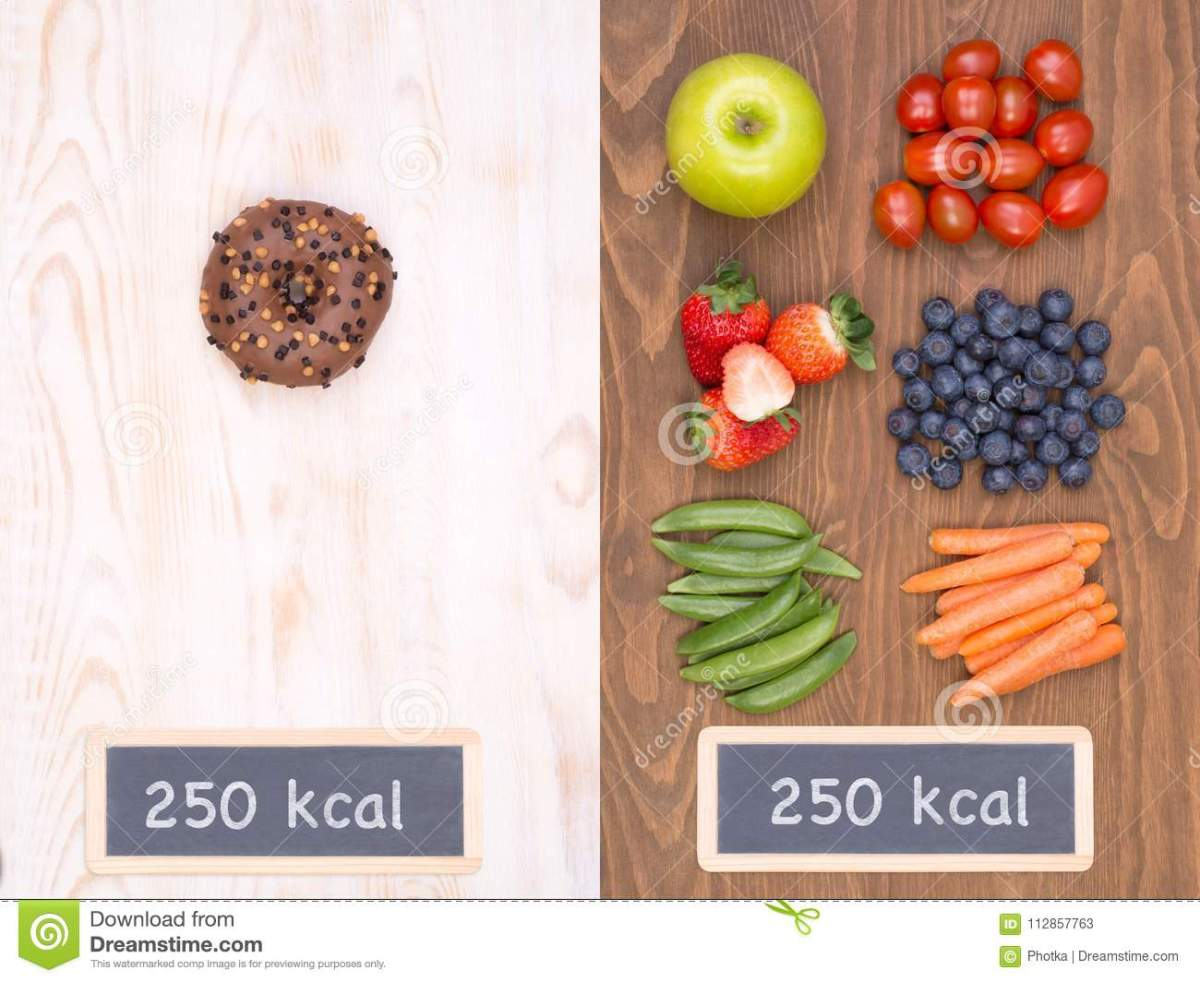 Making Good Nutrition Choices Is The Key To Health