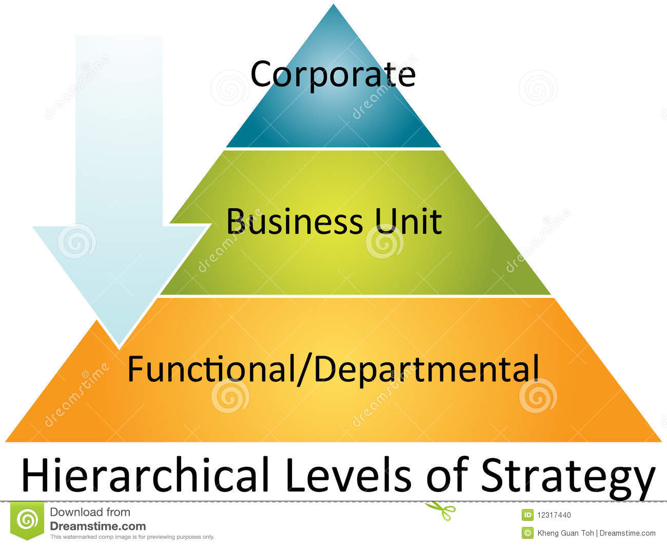 Hierarchical Strategy Pyramid Diagram Stock Illustration