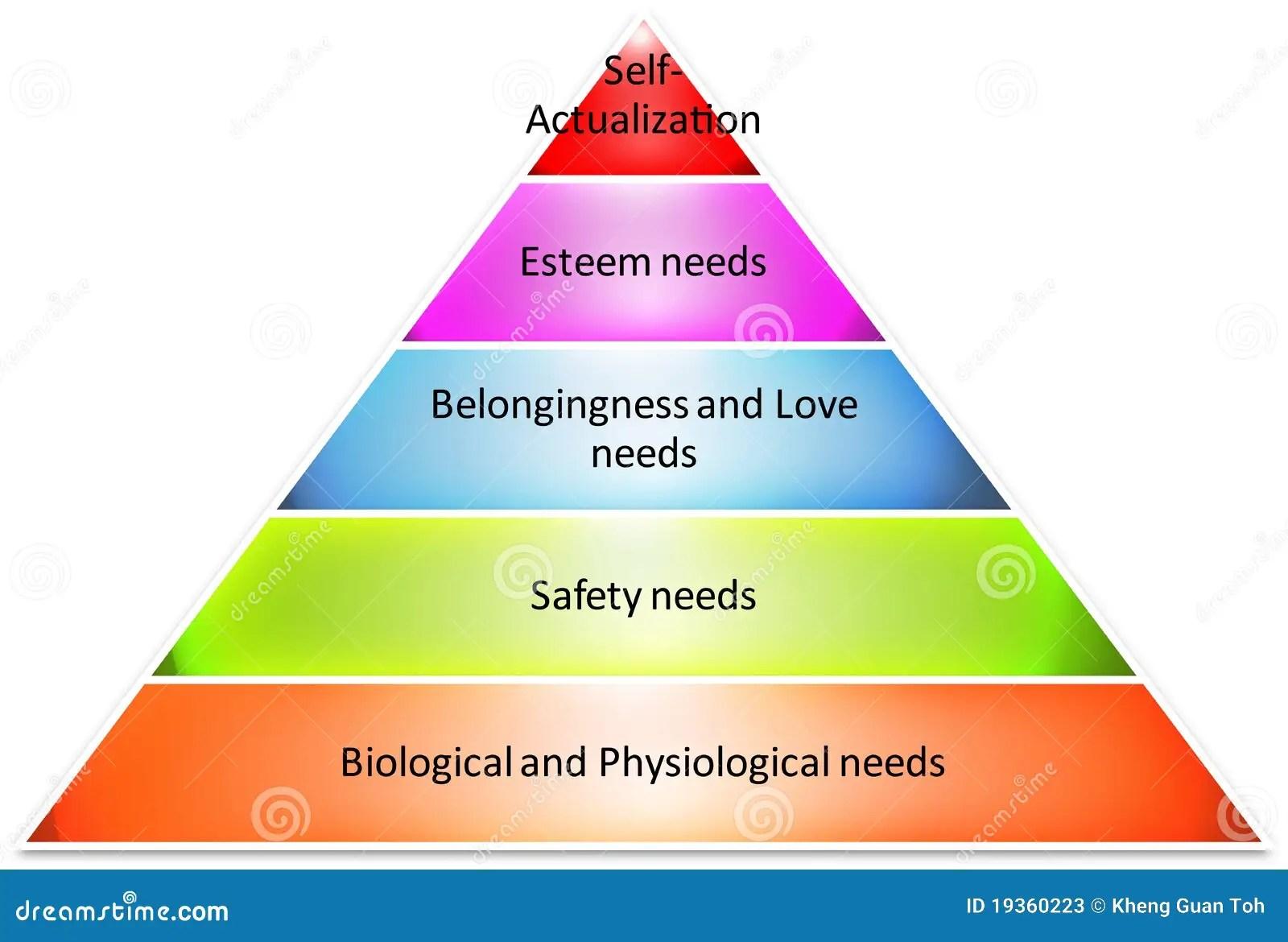 Hierarchical Strategy Pyramid Diagram Stock Photos