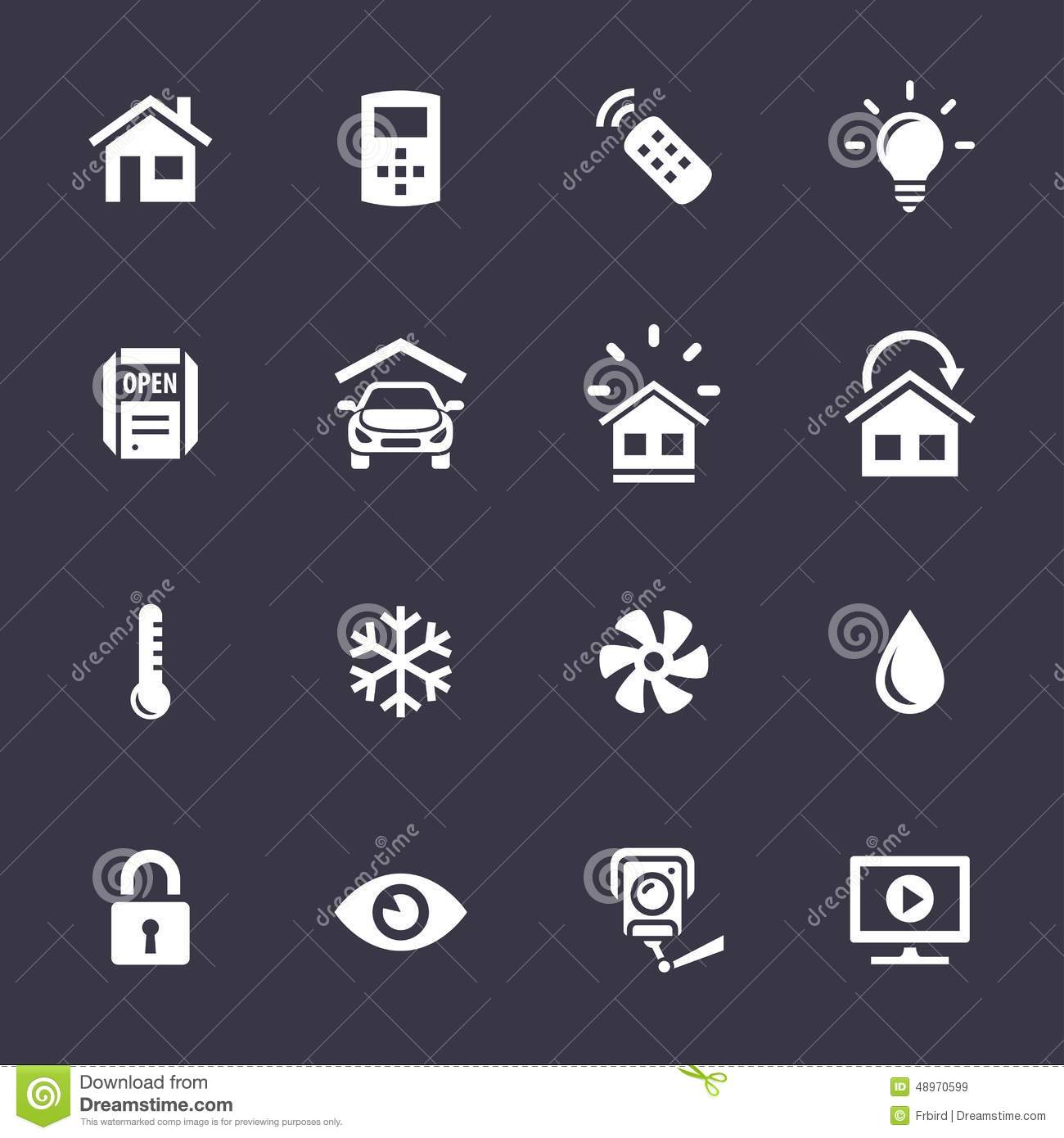 Best Monitored Alarm System