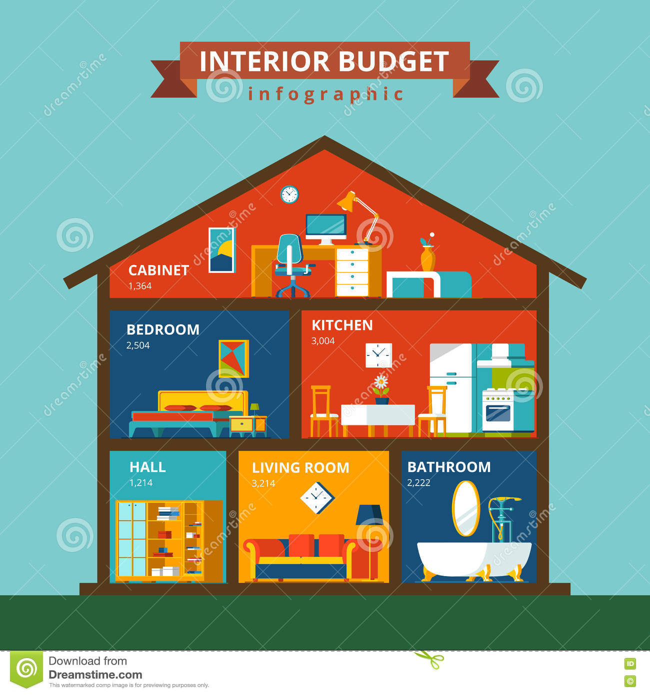 Home House Room Interior Budget Costs Flat Vector