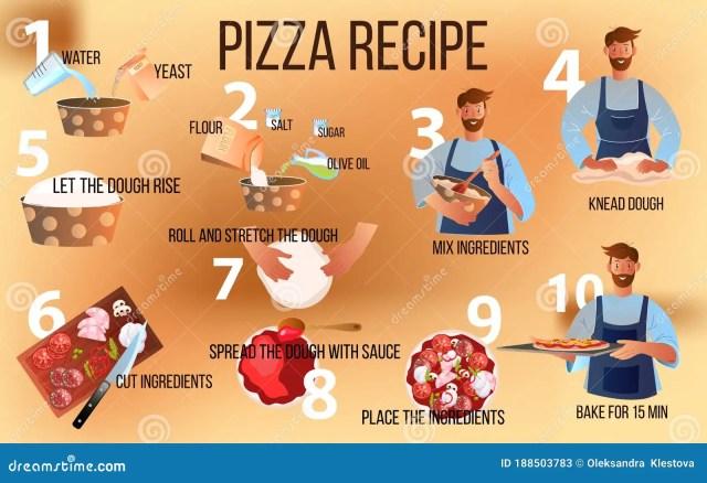 Homemade Pizza Recipe Vector Illustration with Bearded Man