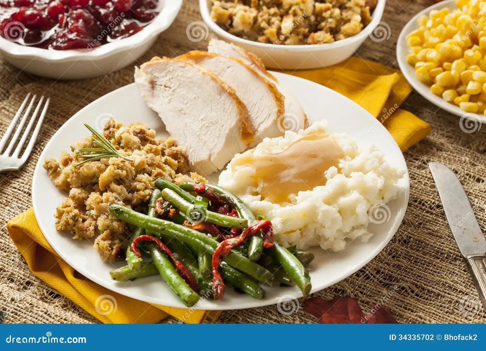 Thanksgiving Turkey Prices