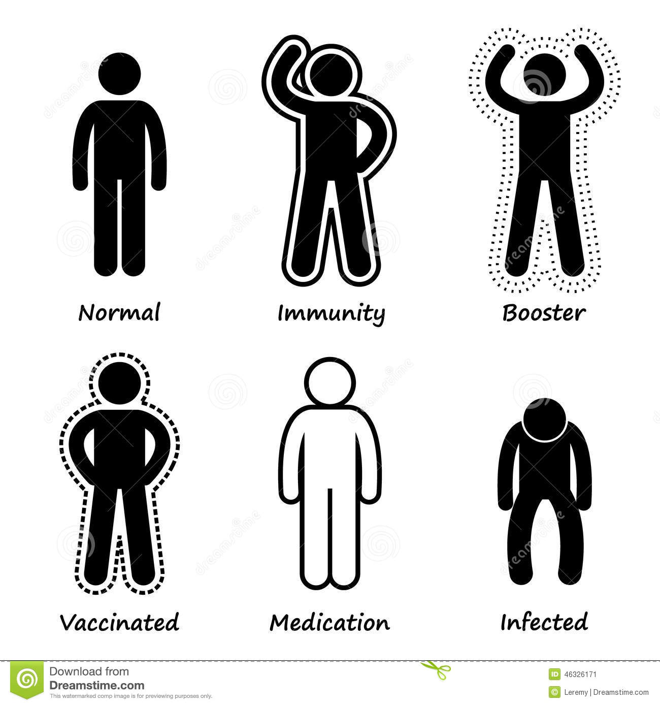 Human Health Immune System Strong Antibody Cliparts Icons