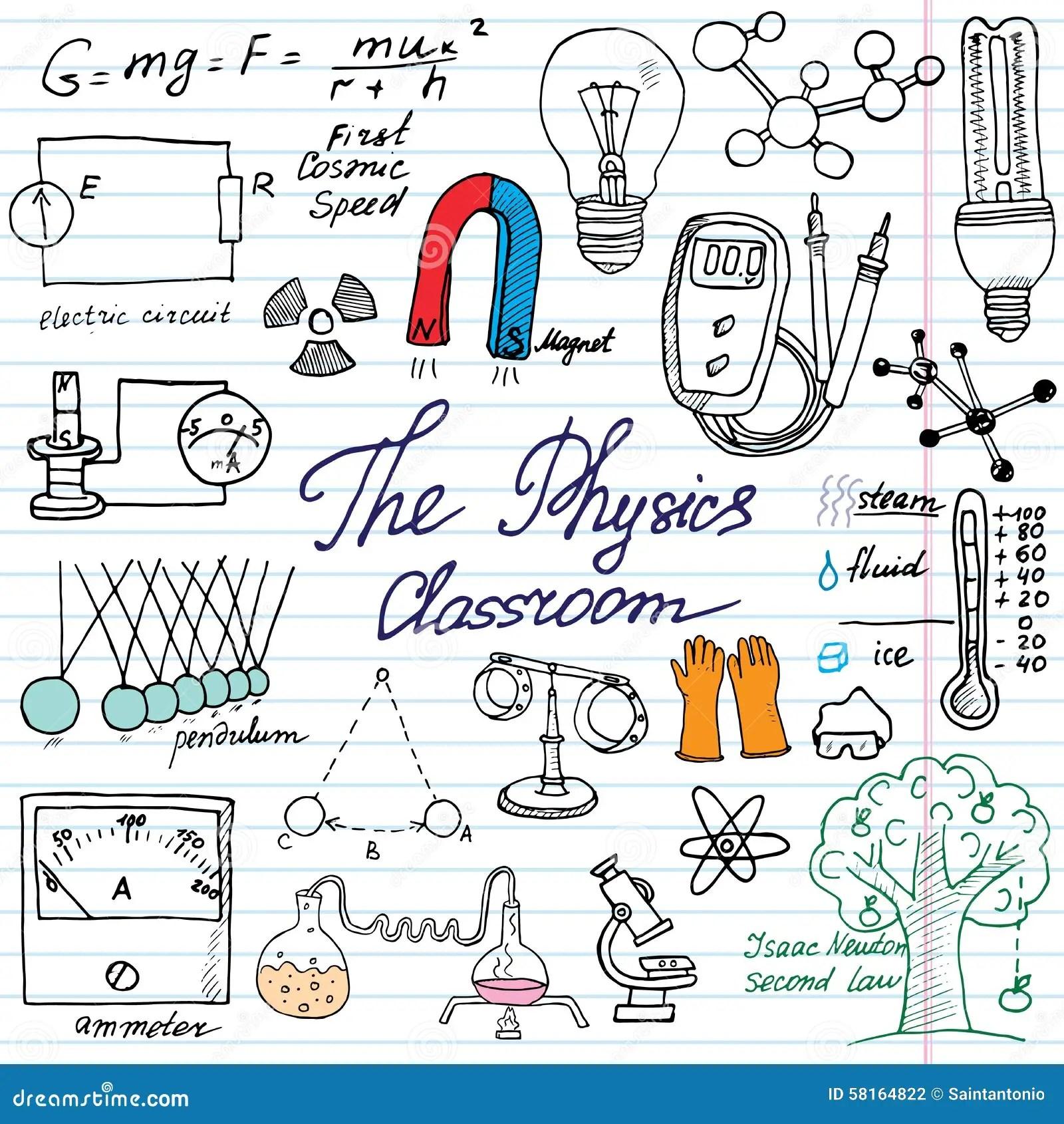 Icones De Griffonnages D Elements De Physique Et De