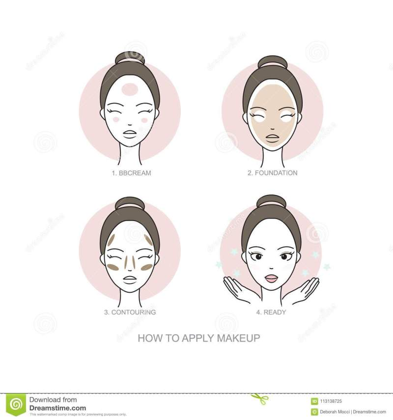 Skincare Routine Icon Collection Steps