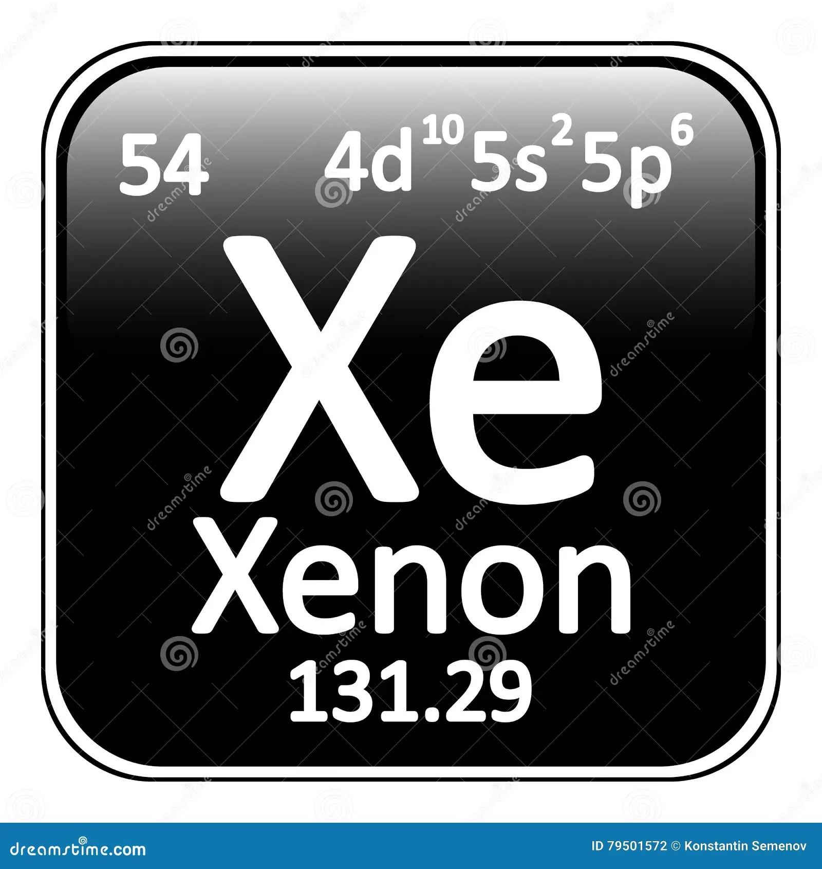 Titanium Element Symbol On Periodic Table