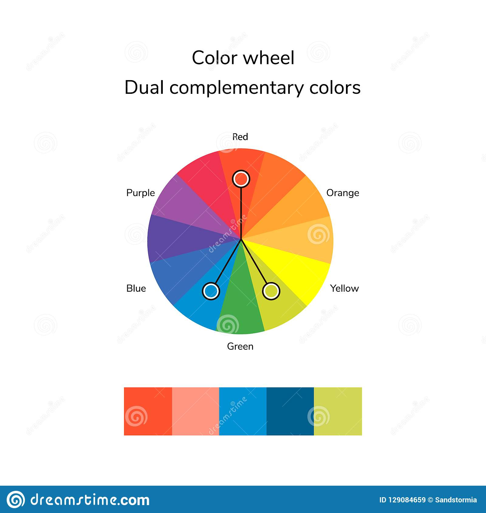 Illustration Of Color Circle Split Complementary Color