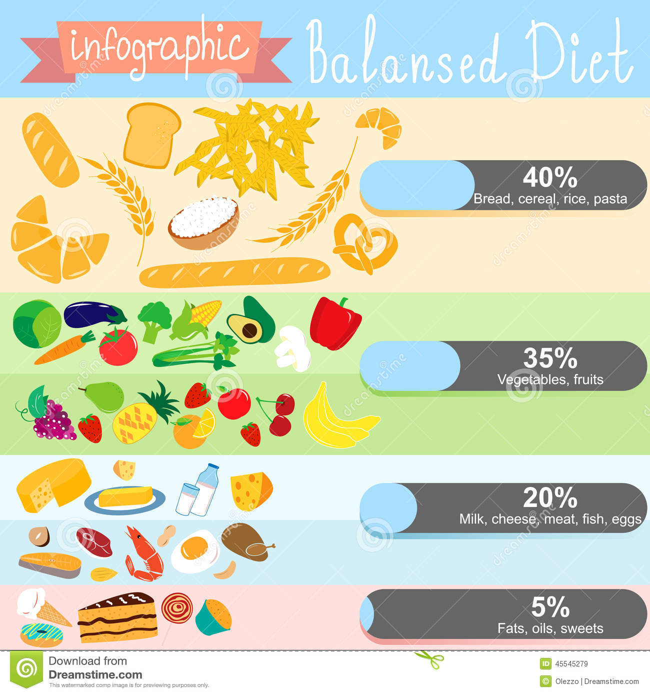 Infographics On The Topic Of Healthy Eating Balancedt