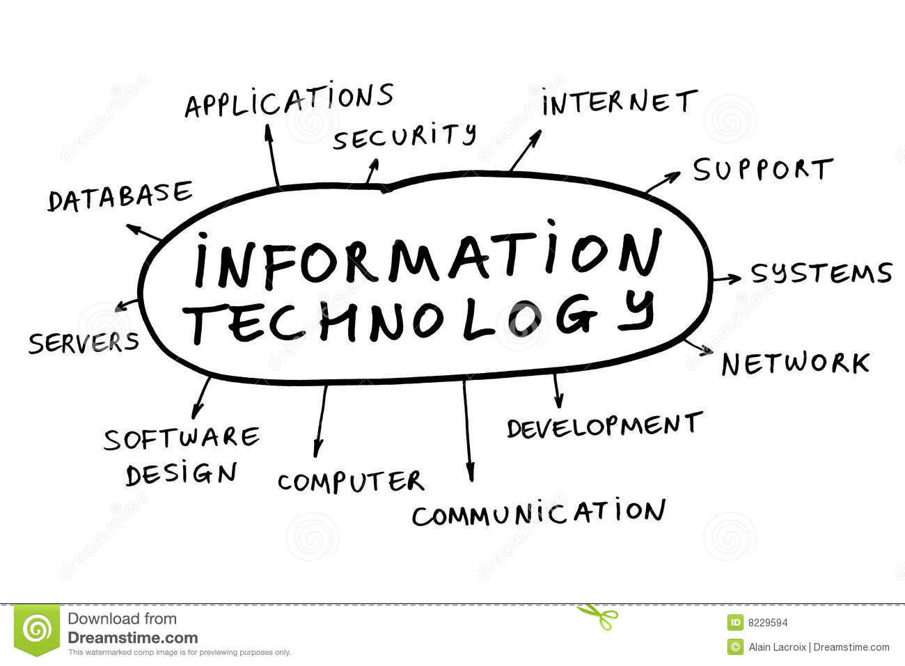 Information Technology Stock Photo Image Of Browser