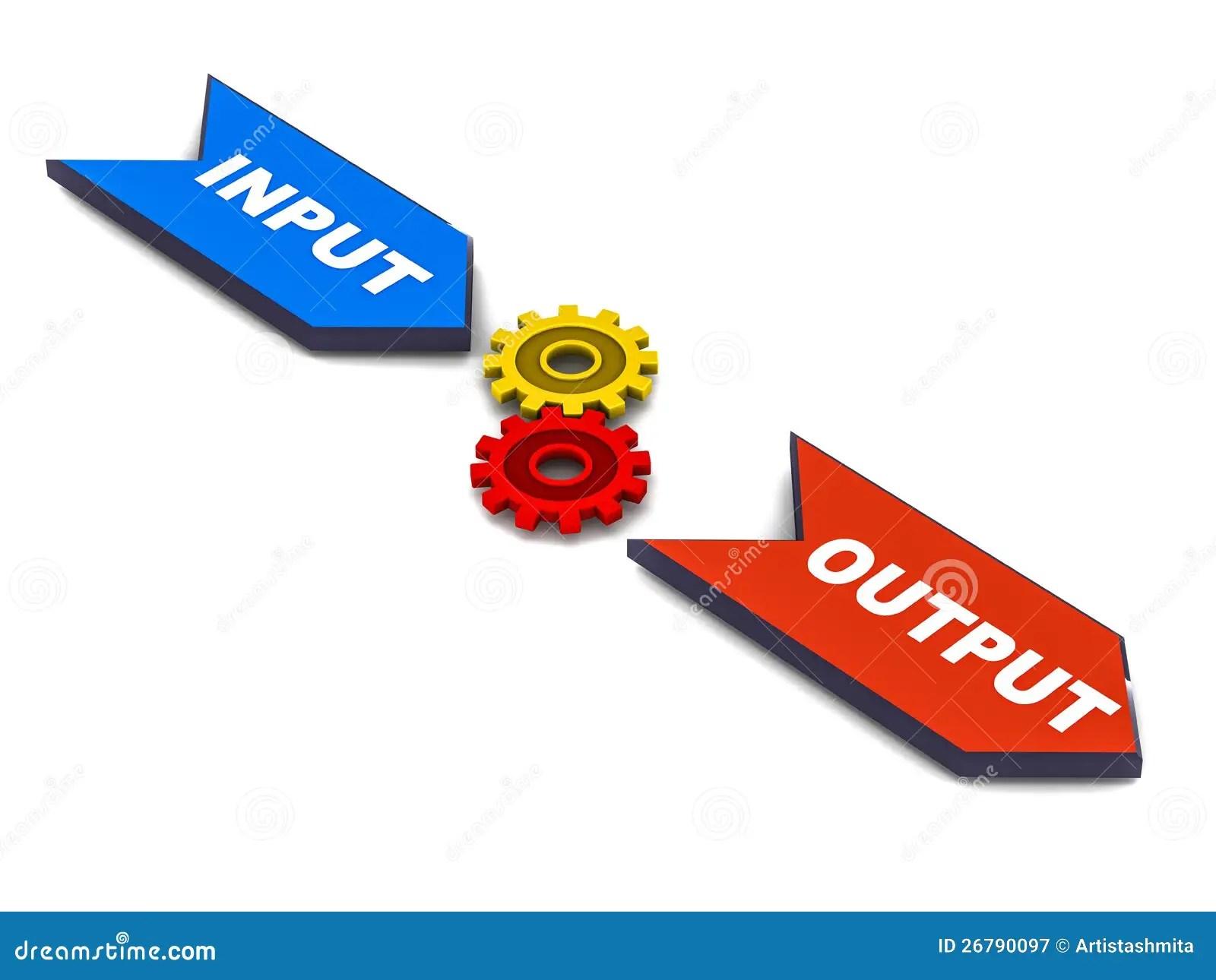 Input Process Output Stock Illustration Illustration Of