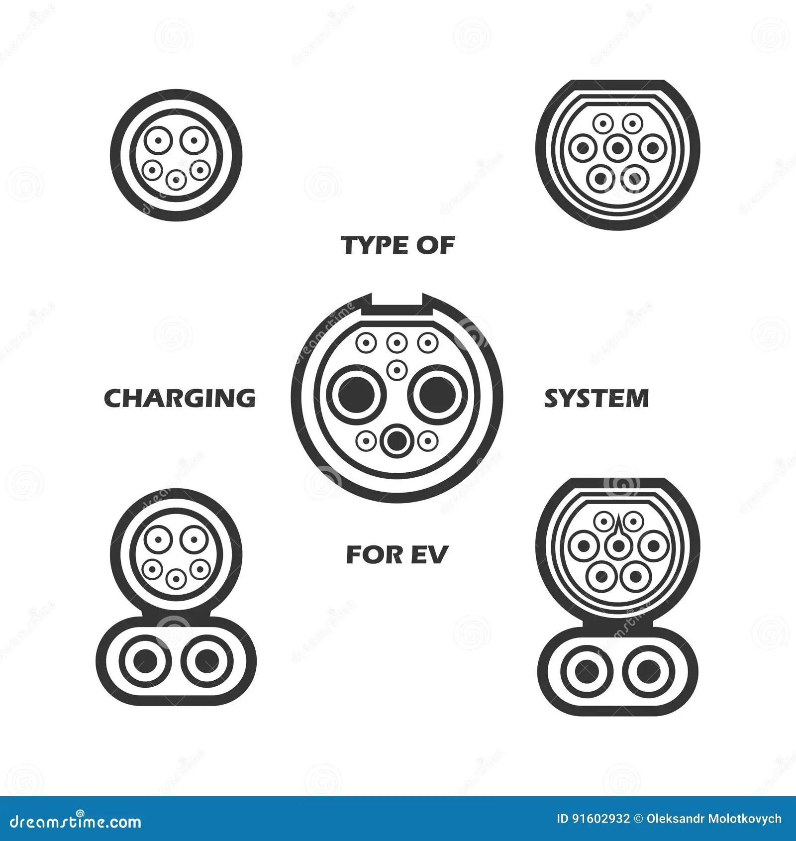 Insieme Di Vettore Di Tipo Di Sistema Di Carico Per Il