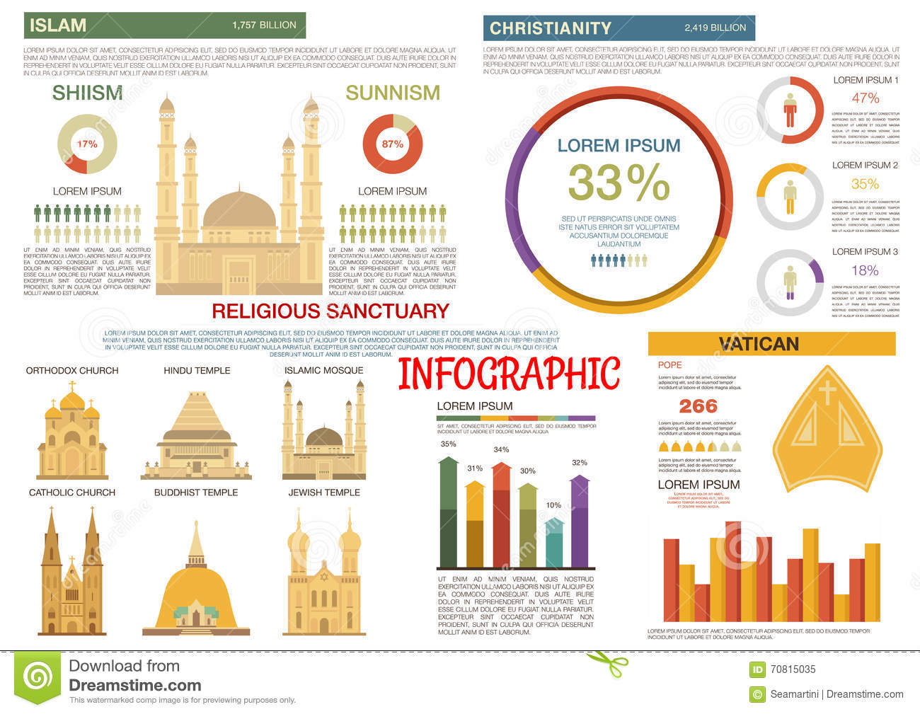 Islam And Christianity Religions Flat Infographic Stock
