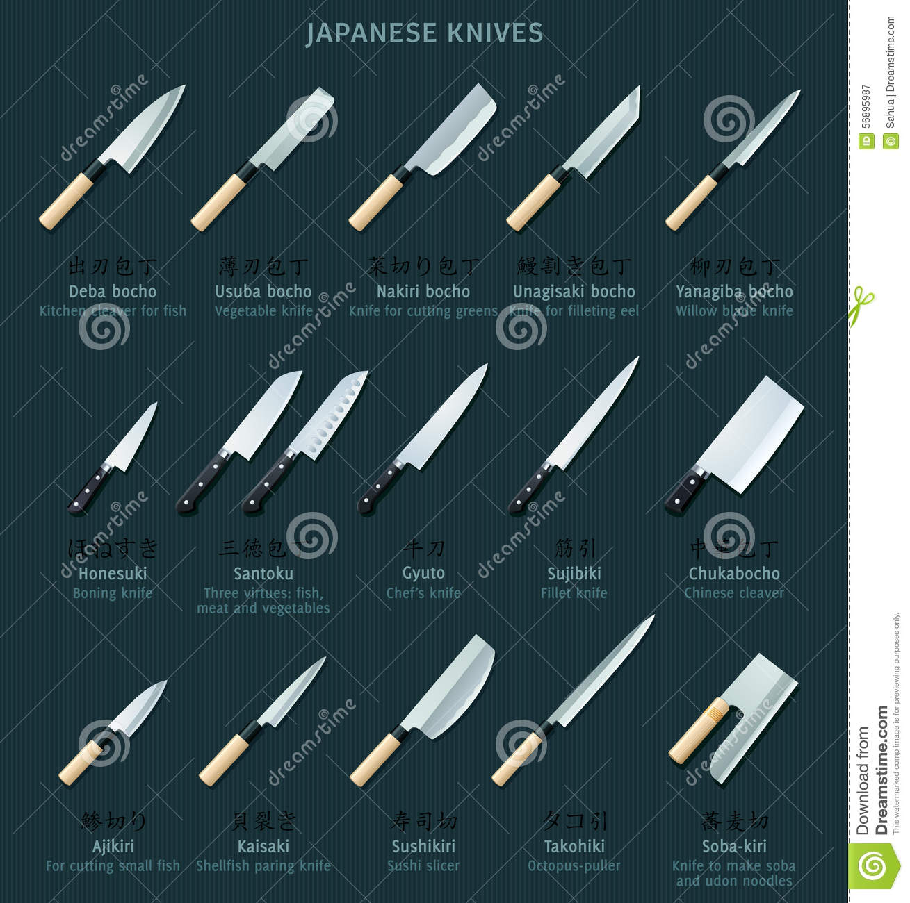 Japanese Knives Stock Vector Image 56895987