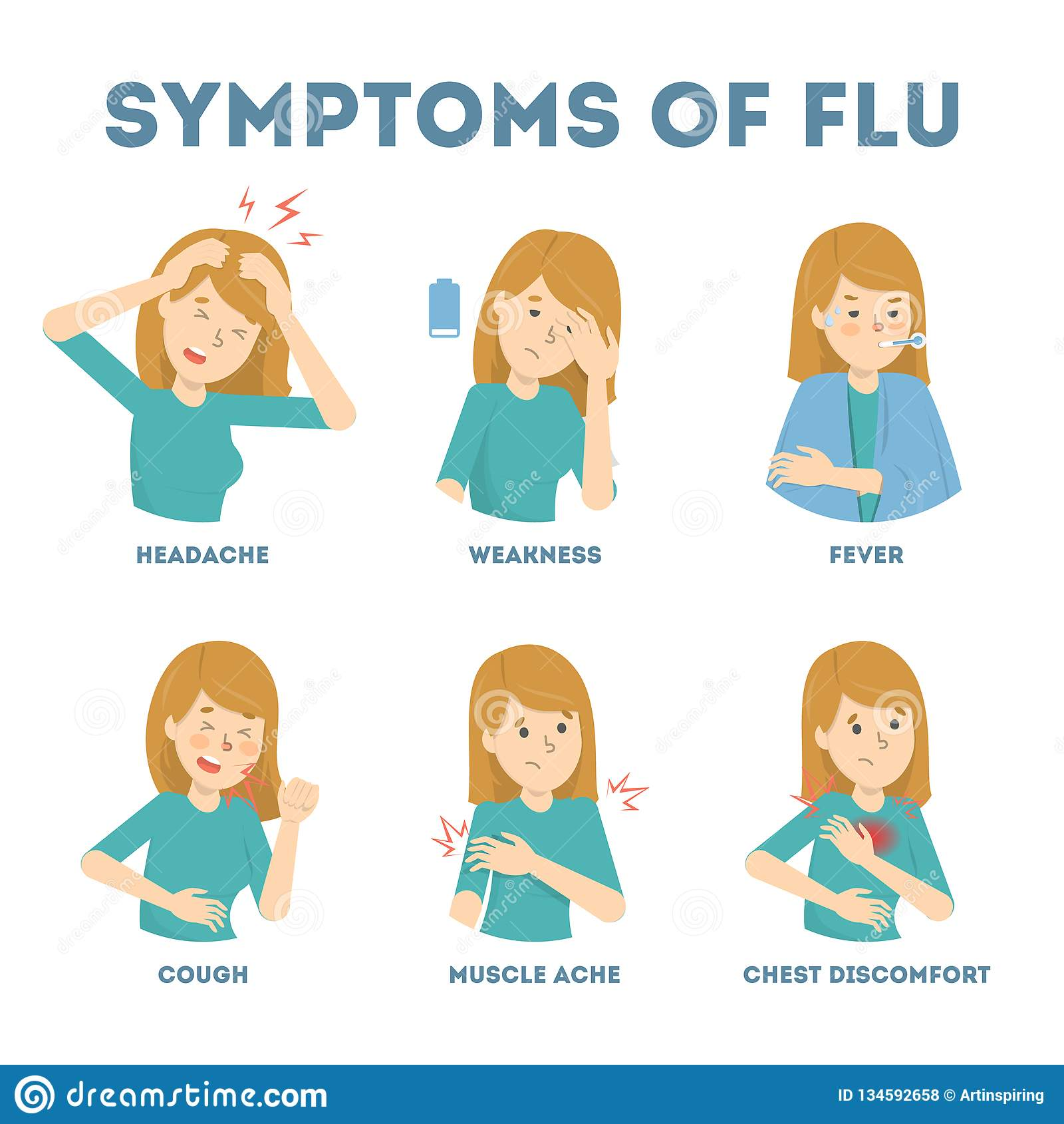 Kalte Und Grippesymptome Infographic Fieber Und Husten