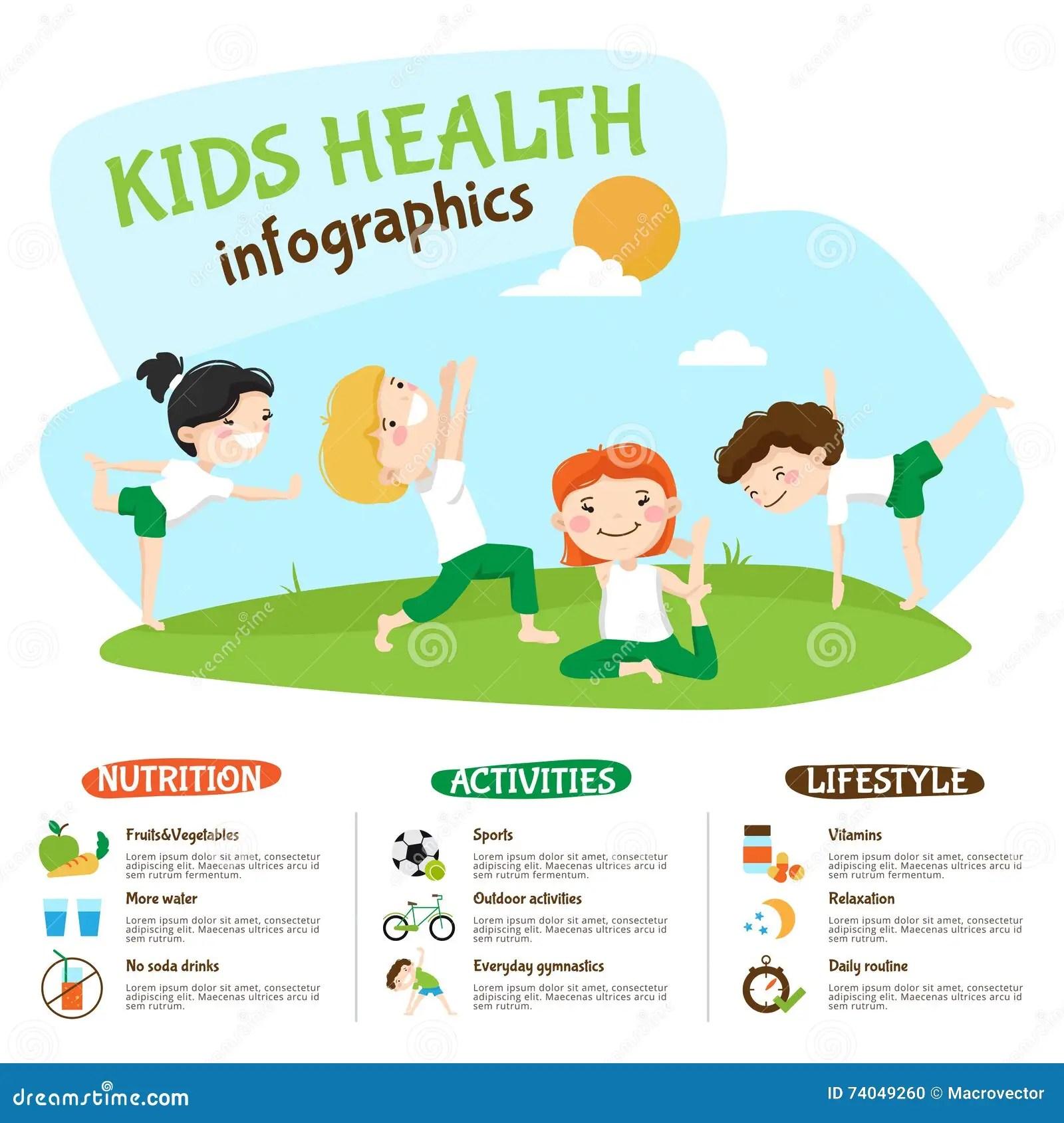 Kindergesundes Lebensstil Yoga Inforgrahic Plakat Vektor