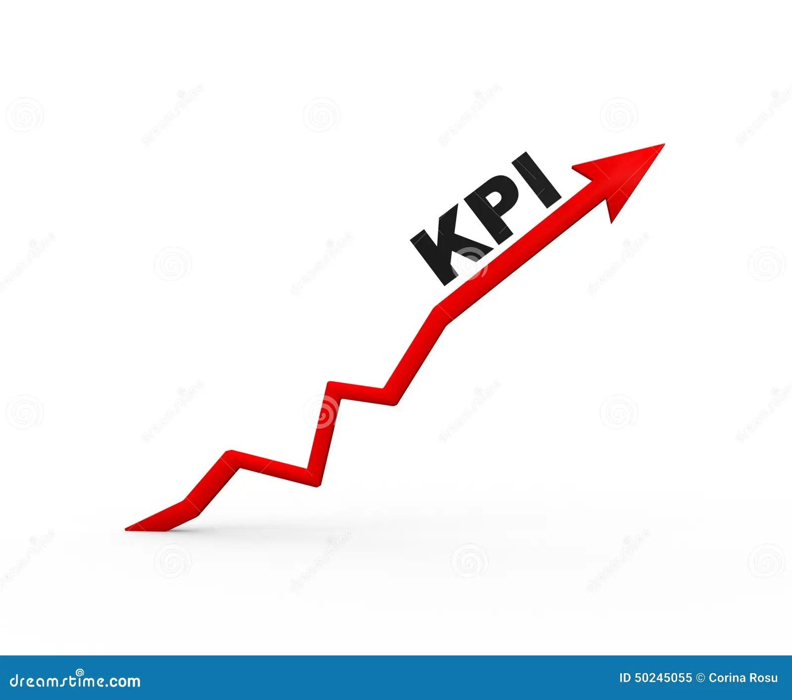 Kpi Key Performance Indicator Stock Illustration