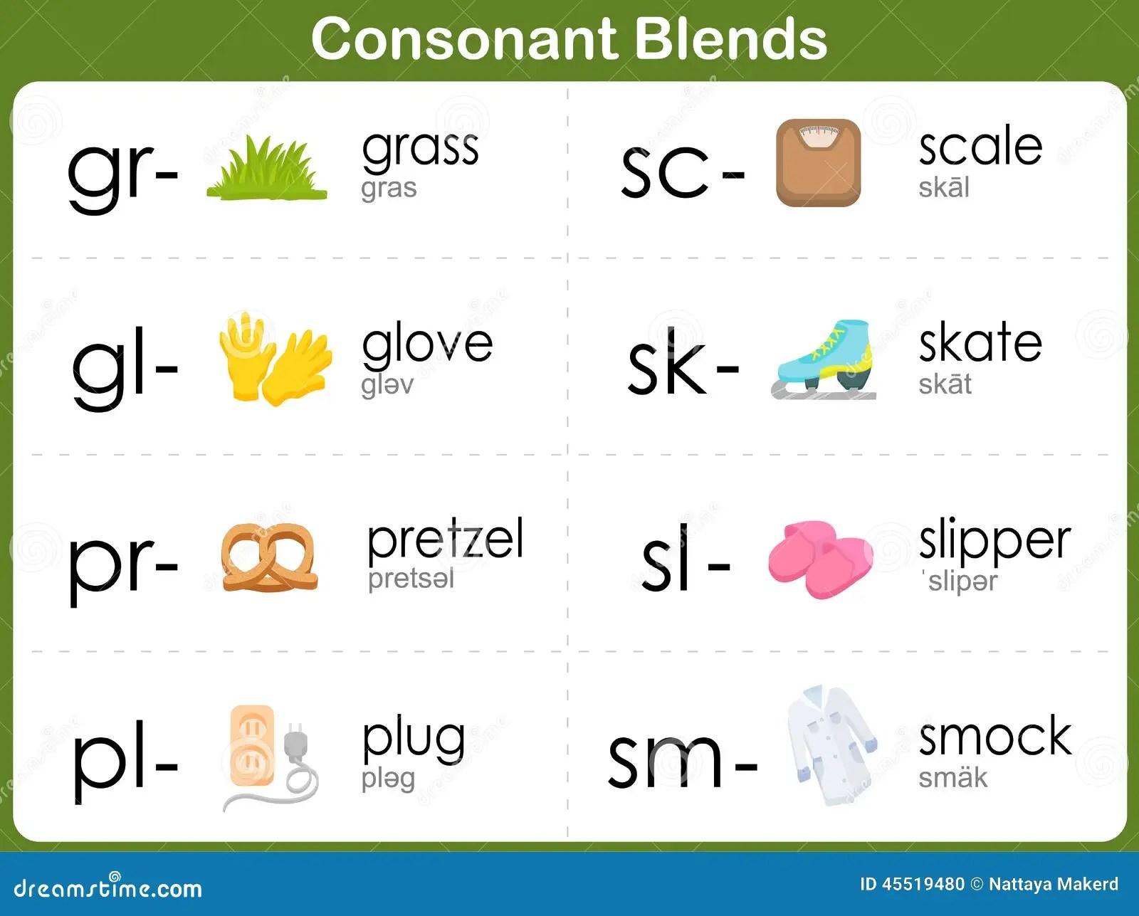 La Consonante Mescola Il Foglio Di Lavoro Per I Bambini Illustrazione Vettoriale